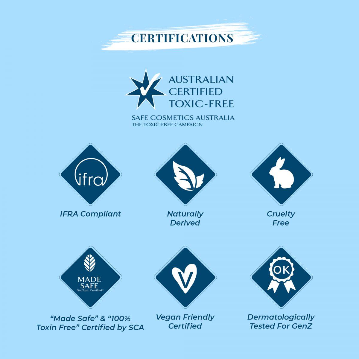 Certification Sweet as Sin