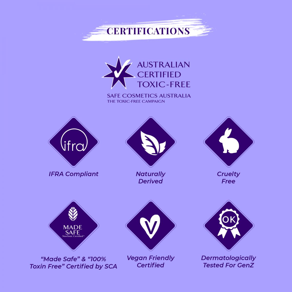 Certificate Oudh Zero toxin Deodorant